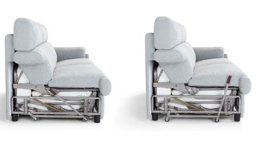 Roues de déplacement pour canapé convertible
