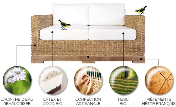 Canapés biologique écologiques naturels