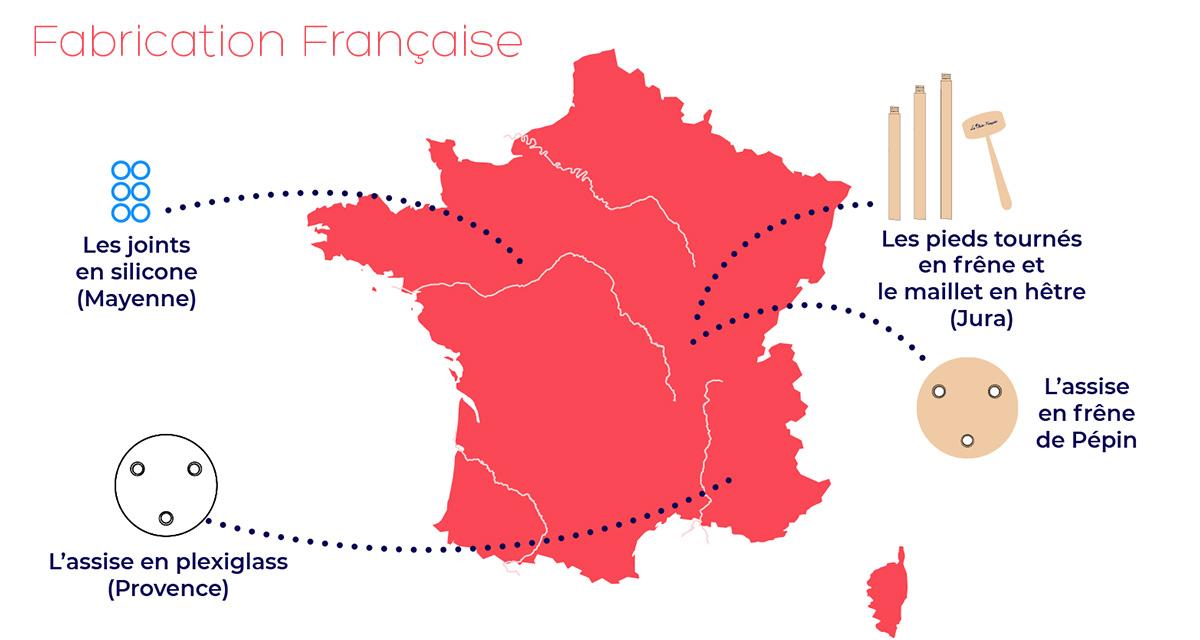 Fabrication entièrement française