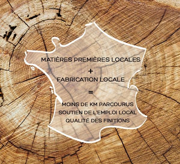 Consommer local : fabrication française éco-responsable et soutien de l'emploi