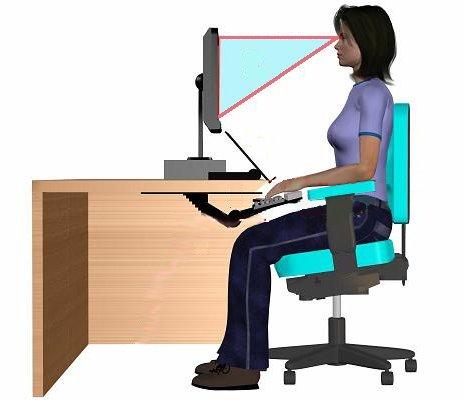 Position ergonomique au bureau