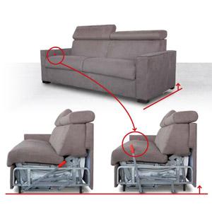 Roues de déplacement canapé convertible
