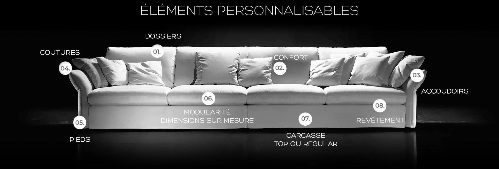 Canapé personnalisable : les éléments et les options