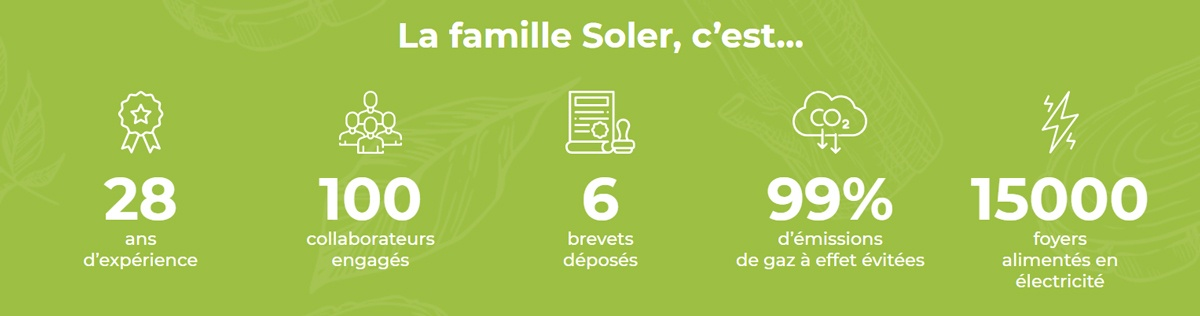 La Famille Soler, pour une production française, durable et éco-responsable